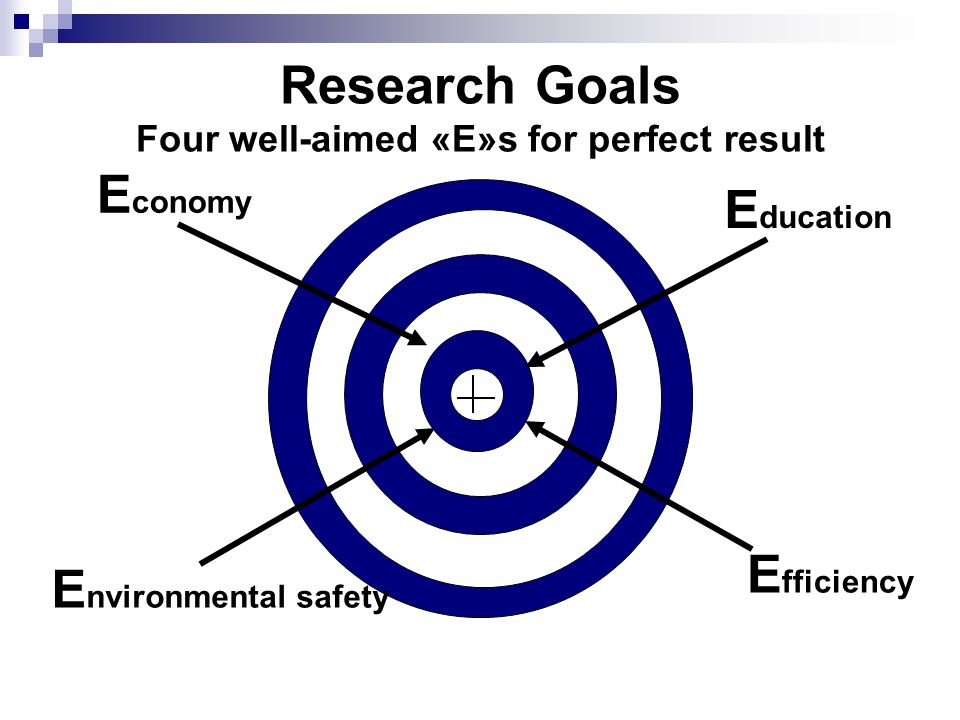 Research Goals Four well-aimed «E»s for perfect result E conomy E nvironmental safety E ducation E fficiency