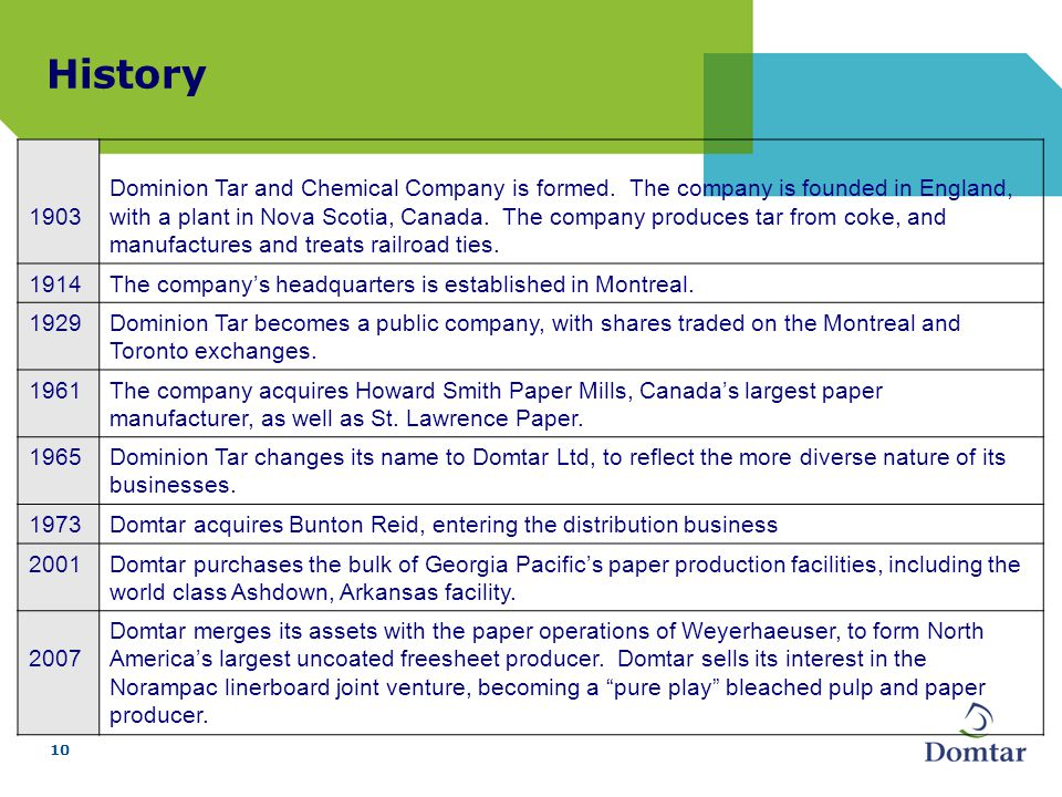 10 1903 Dominion Tar and Chemical Company is formed.