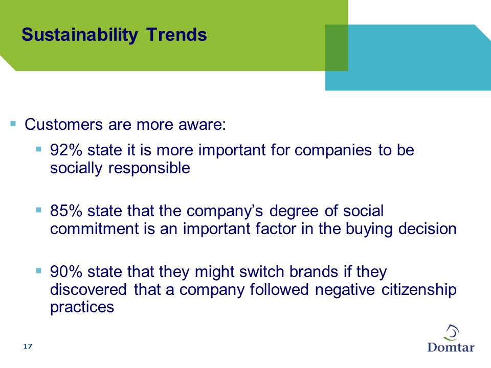17  Customers are more aware:  92% state it is more important for companies to be socially responsible  85% state that the company's degree of social commitment is an important factor in the buying decision  90% state that they might switch brands if they discovered that a company followed negative citizenship practices Sustainability Trends
