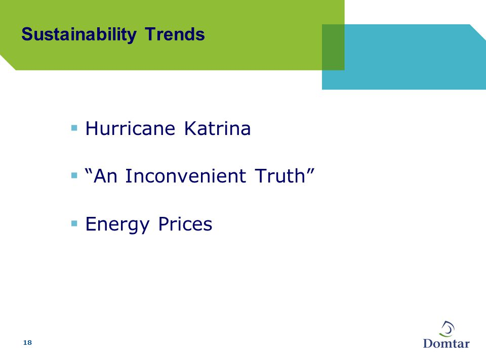 18  Hurricane Katrina  An Inconvenient Truth  Energy Prices Sustainability Trends