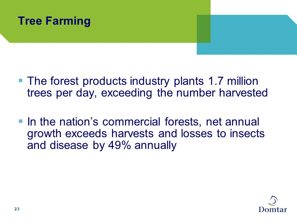 23  The forest products industry plants 1.7 million trees per day, exceeding the number harvested  In the nation's commercial forests, net annual growth exceeds harvests and losses to insects and disease by 49% annually Tree Farming