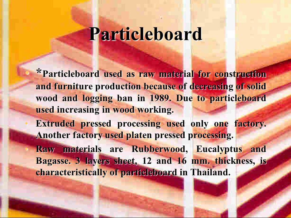 Fiberboard Hardboard and Medium Density Fiberboard (MDF).Hardboard and Medium Density Fiberboard (MDF).