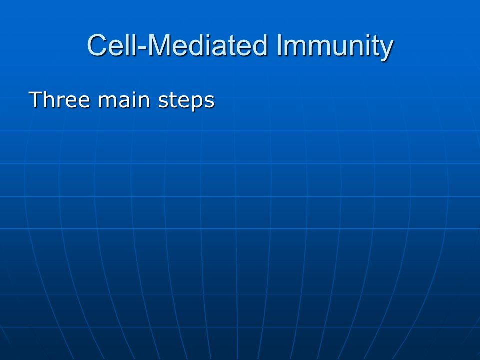 Cell-Mediated Immunity Three main steps