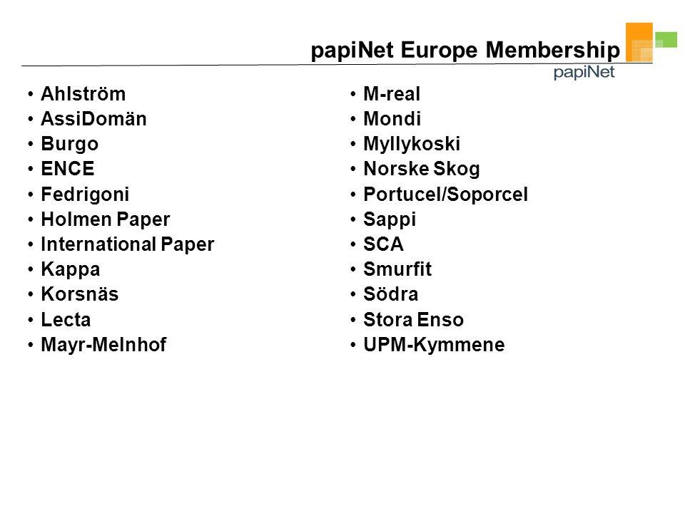 papiNet Europe Membership Ahlström AssiDomän Burgo ENCE Fedrigoni Holmen Paper International Paper Kappa Korsnäs Lecta Mayr-Melnhof M-real Mondi Mylly