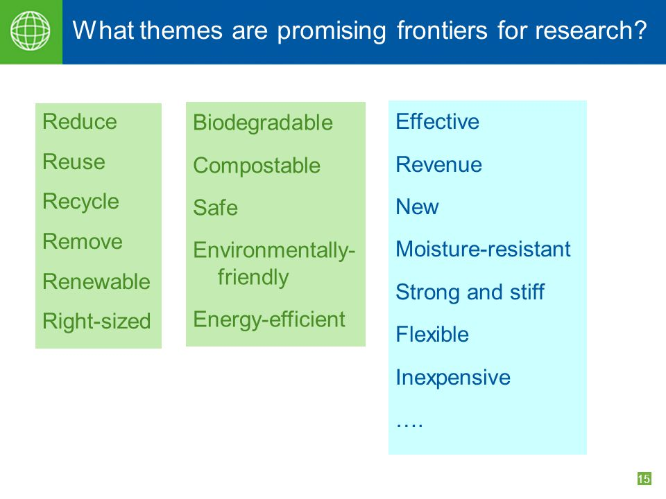 15 What themes are promising frontiers for research.
