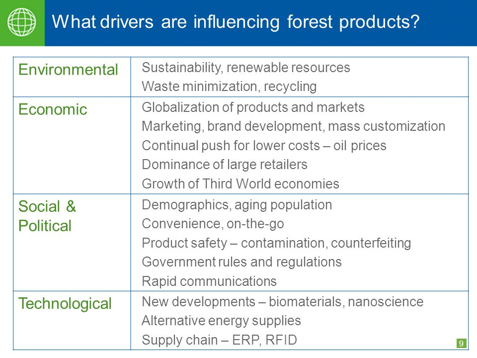 10 Products must perform while being sustainable Forest-based products need many properties Cost-effective for requirements of application Convert at expected speeds with no degradation of performance Print with acceptable image quality Survive distribution hazards Perform at conditions of use Satisfy safety, health, and regulatory requirements Designed for ease of use ….