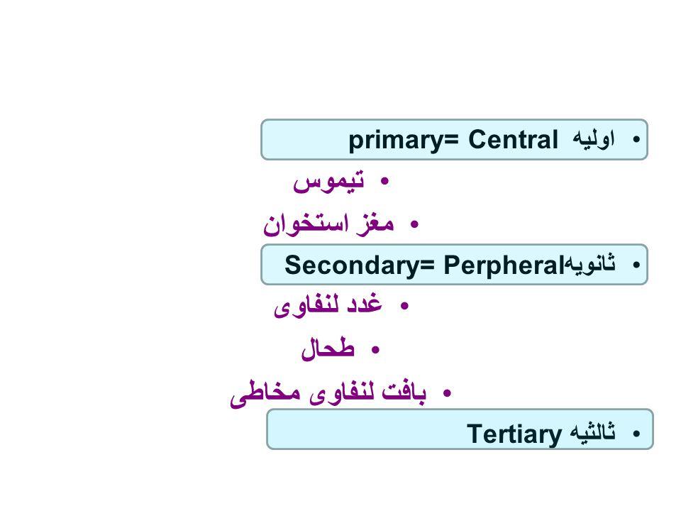 اولیه primary= Central تیموس مغز استخوان ثانویهSecondary= Perpheral غدد لنفاوی طحال بافت لنفاوی مخاطی ثالثیه Tertiary