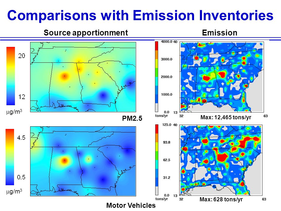 Comparisons with Emission Inventories Source apportionment Emission  g/m 3 PM2.5 Motor Vehicles Max: 628 tons/yr Max: 12,465 tons/yr
