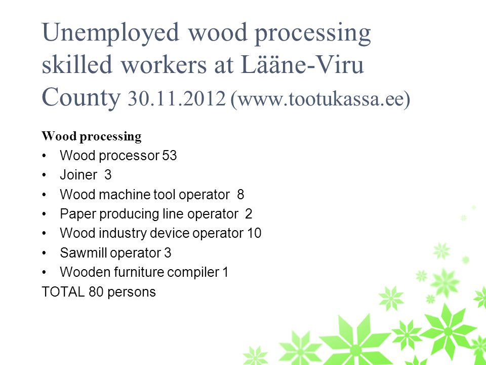 Unemployed wood processing skilled workers at Lääne-Viru County 30.11.2012 (www.tootukassa.ee) Wood processing Wood processor 53 Joiner 3 Wood machine tool operator 8 Paper producing line operator 2 Wood industry device operator 10 Sawmill operator 3 Wooden furniture compiler 1 TOTAL 80 persons