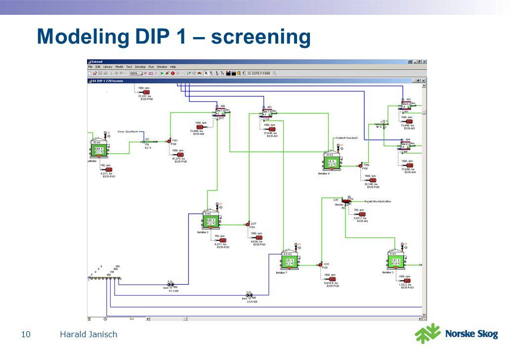 Harald Janisch10 Modeling DIP 1 – screening