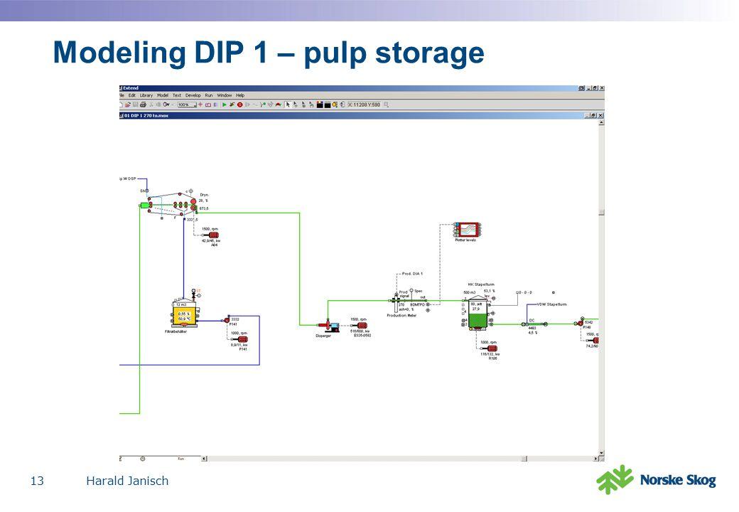 Harald Janisch13 Modeling DIP 1 – pulp storage