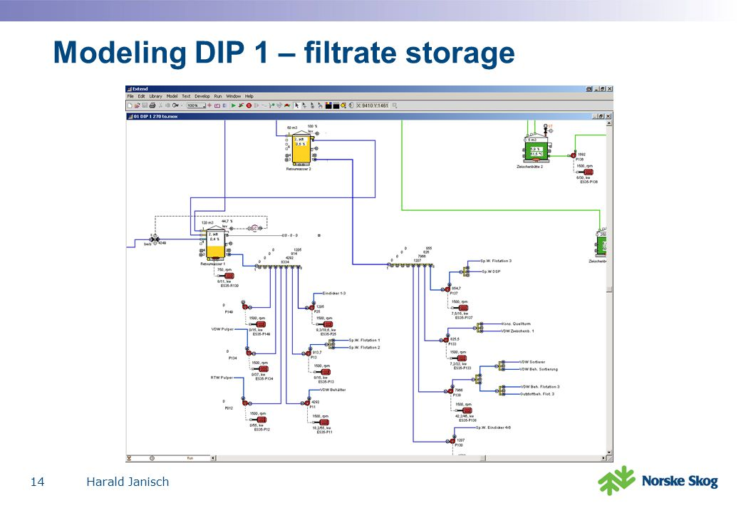 Harald Janisch14 Modeling DIP 1 – filtrate storage