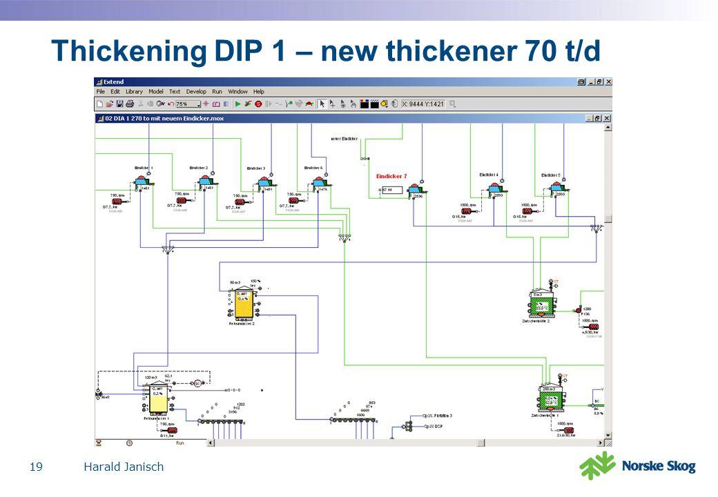 Harald Janisch19 Thickening DIP 1 – new thickener 70 t/d