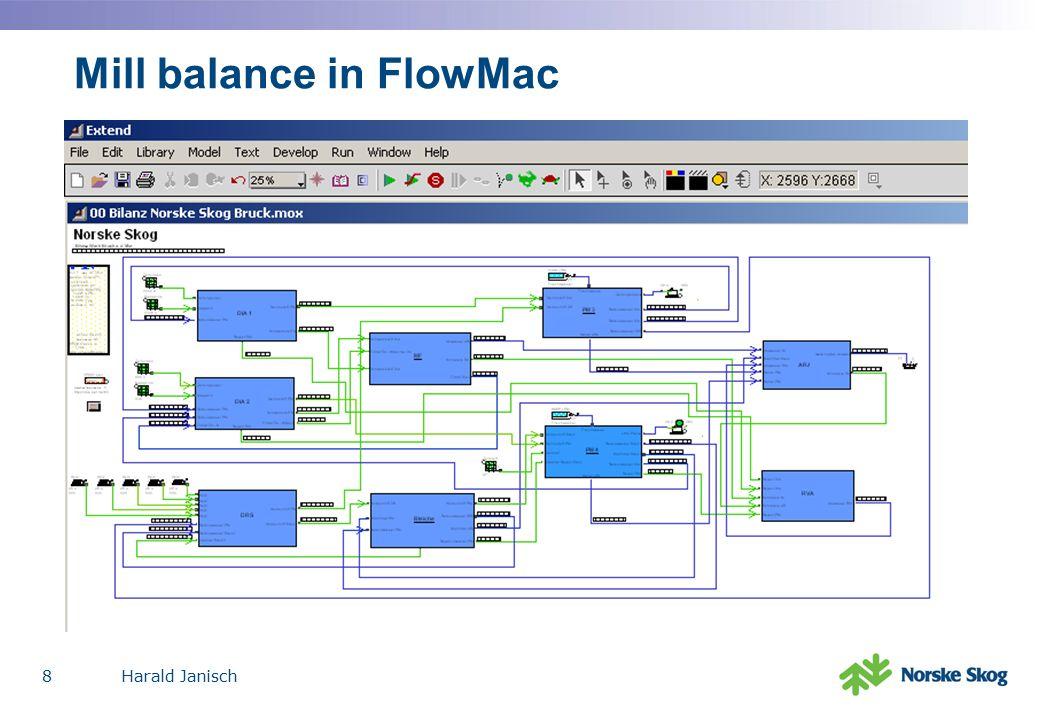 Harald Janisch8 Mill balance in FlowMac