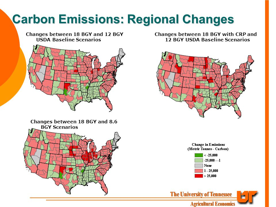Carbon Emissions: Regional Changes Changes between 18 BGY and 12 BGY USDA Baseline Scenarios Changes between 18 BGY and 8.6 BGY Scenarios Changes between 18 BGY with CRP and 12 BGY USDA Baseline Scenarios