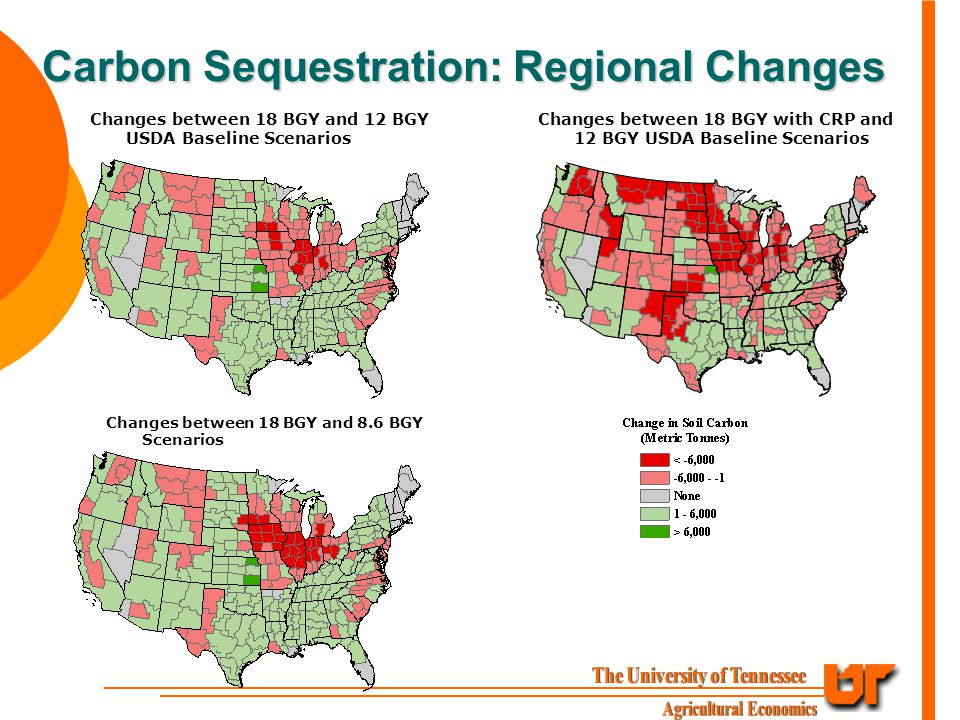 Carbon Sequestration: Regional Changes Changes between 18 BGY and 12 BGY USDA Baseline Scenarios Changes between 18 BGY and 8.6 BGY Scenarios Changes between 18 BGY with CRP and 12 BGY USDA Baseline Scenarios