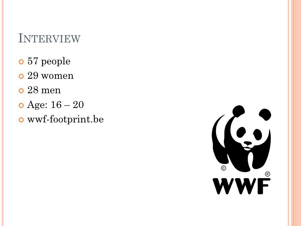 I NTERVIEW 57 people 29 women 28 men Age: 16 – 20 wwf-footprint.be