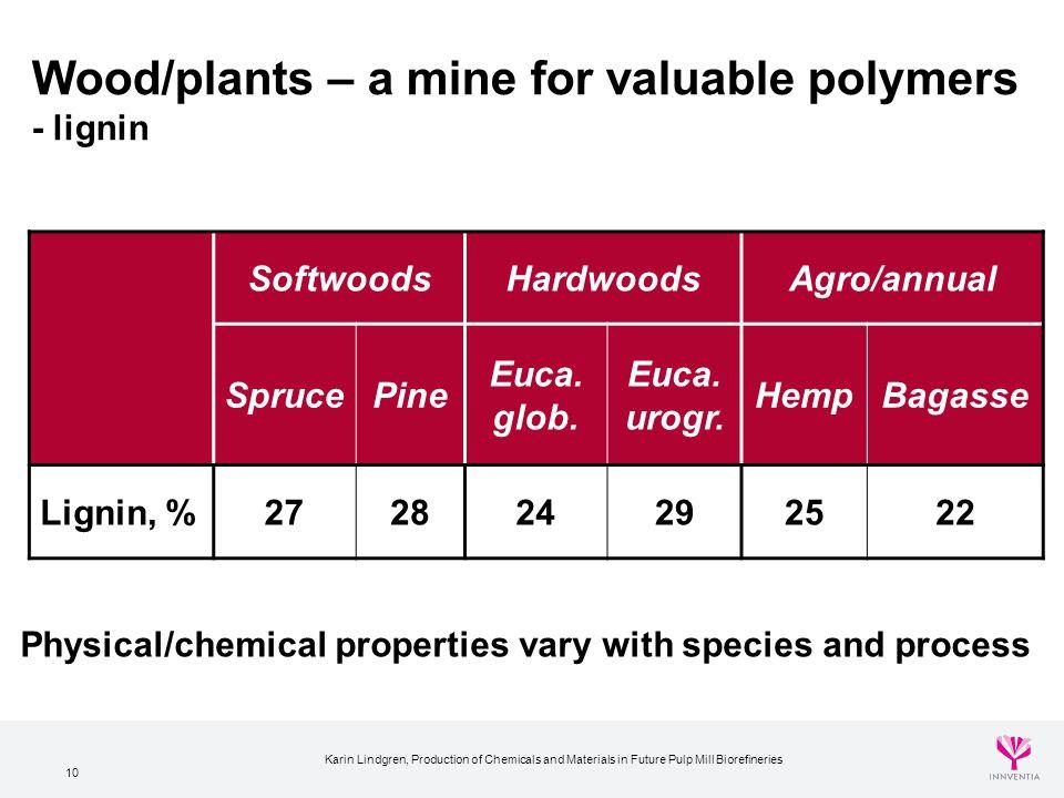 10 Wood/plants – a mine for valuable polymers - lignin SoftwoodsHardwoodsAgro/annual SprucePine Euca. glob. Euca. urogr. HempBagasse Lignin, %27282429