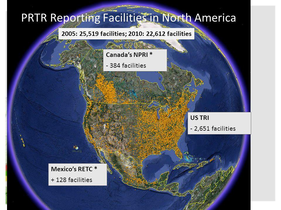 US TRI - 2,651 facilities PRTR Reporting Facilities in North America Canada's NPRI * - 384 facilities Mexico's RETC * + 128 facilities 2005: 25,519 facilities; 2010: 22,612 facilities