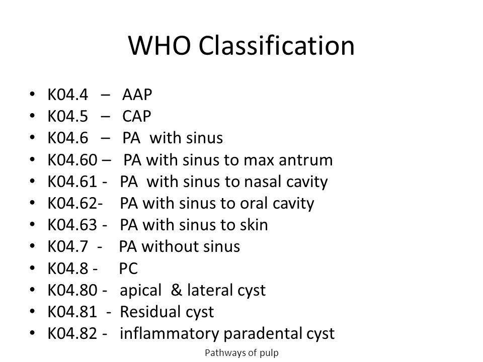WHO Classification K04.4 – AAP K04.5 – CAP K04.6 – PA with sinus K04.60 – PA with sinus to max antrum K04.61 - PA with sinus to nasal cavity K04.62- P
