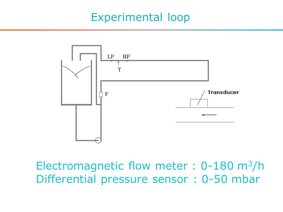 Experimental loop Electromagnetic flow meter : 0-180 m 3 /h Differential pressure sensor : 0-50 mbar