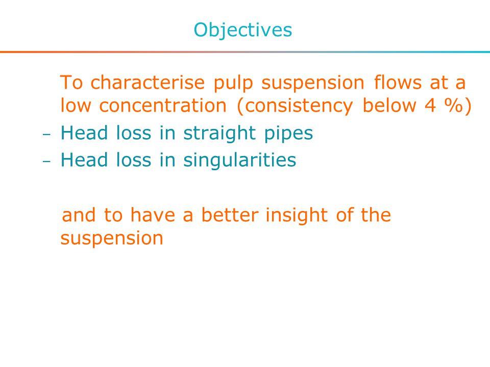 Experimental loop Electromagnetic flow meter : 0-180 m 3 /h Differential pressure sensor : 0-50 mbar