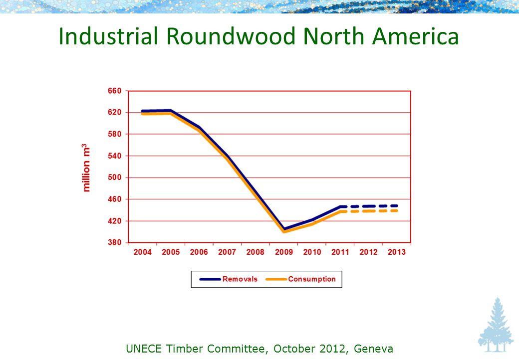 Industrial Roundwood North America UNECE Timber Committee, October 2012, Geneva