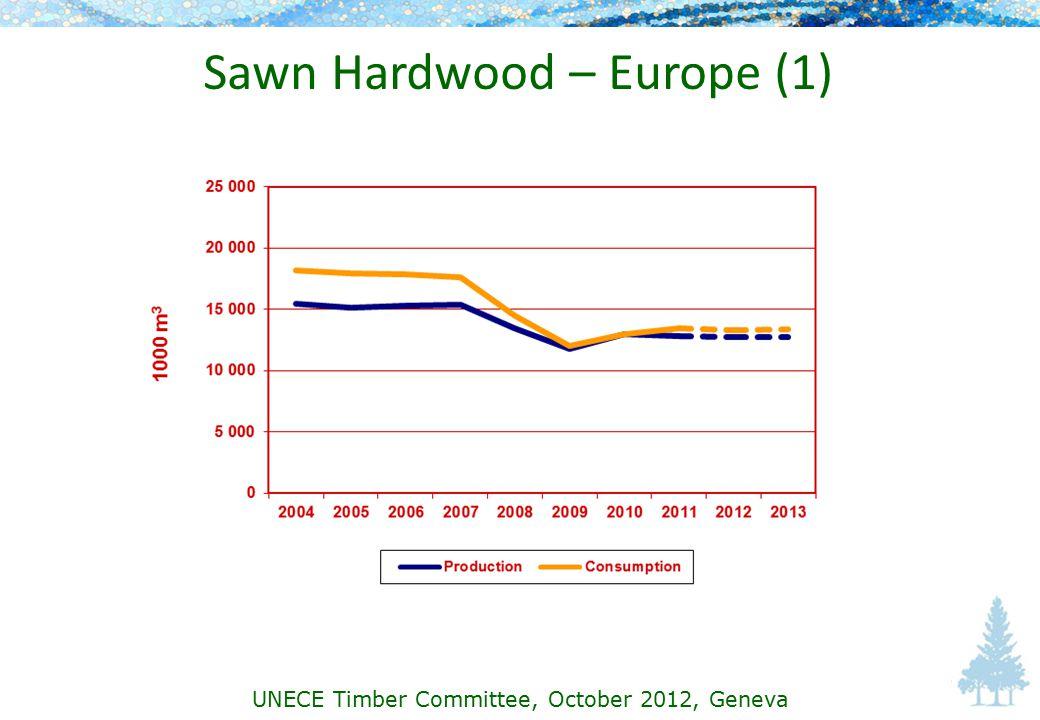 Sawn Hardwood – Europe (1) UNECE Timber Committee, October 2012, Geneva