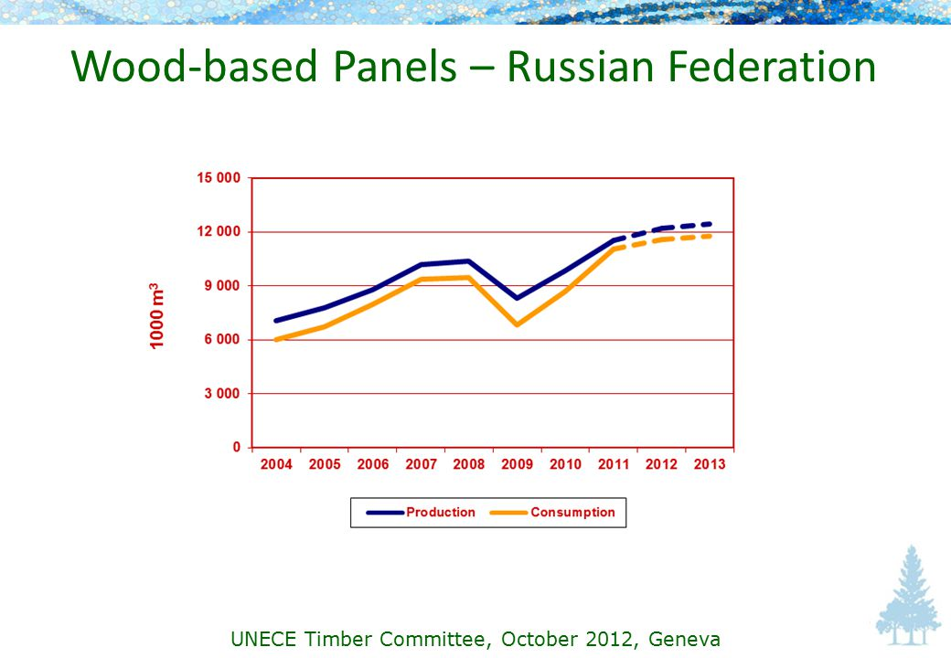 Wood-based Panels – Russian Federation UNECE Timber Committee, October 2012, Geneva