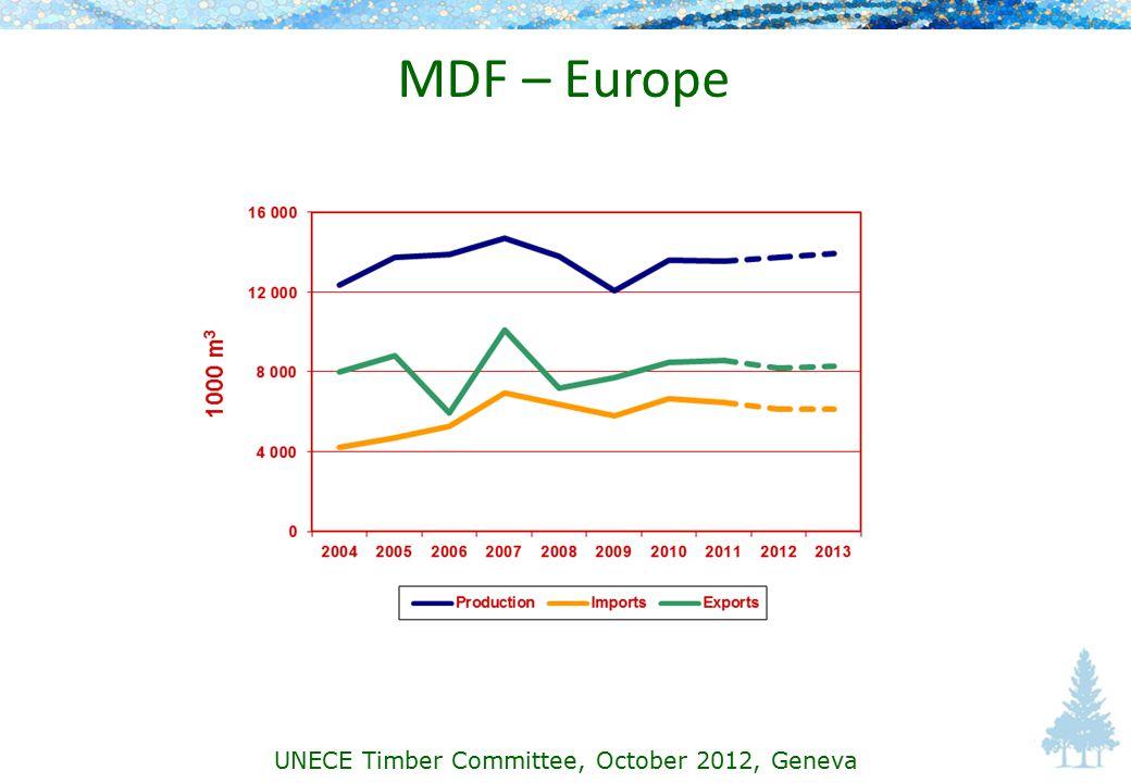 MDF – Europe UNECE Timber Committee, October 2012, Geneva