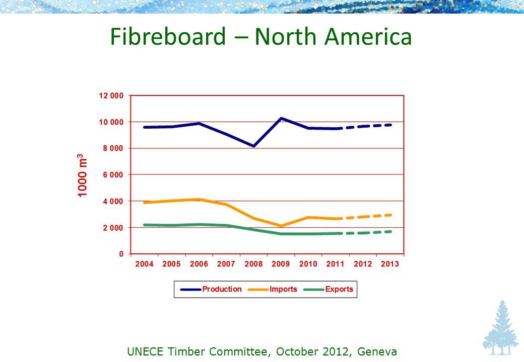 Fibreboard – North America UNECE Timber Committee, October 2012, Geneva