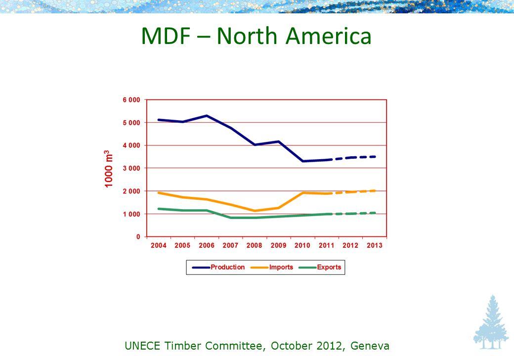 MDF – North America UNECE Timber Committee, October 2012, Geneva