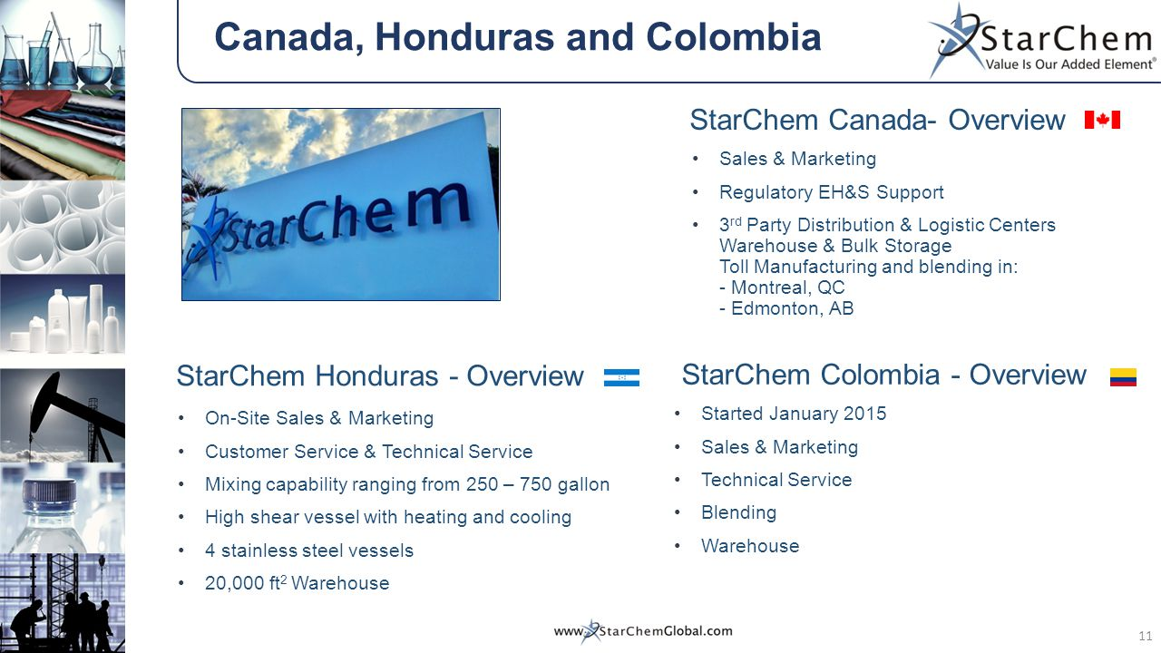 Canada, Honduras and Colombia 11 StarChem Honduras - Overview StarChem Canada- Overview Sales & Marketing Regulatory EH&S Support 3 rd Party Distribut