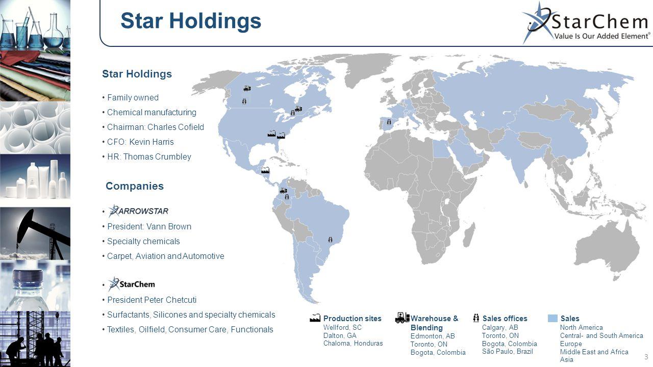 Star Holdings 3 Production sites Wellford, SC Dalton, GA Chaloma, Honduras Sales offices Calgary, AB Toronto, ON Bogota, Colombia São Paulo, Brazil Sa
