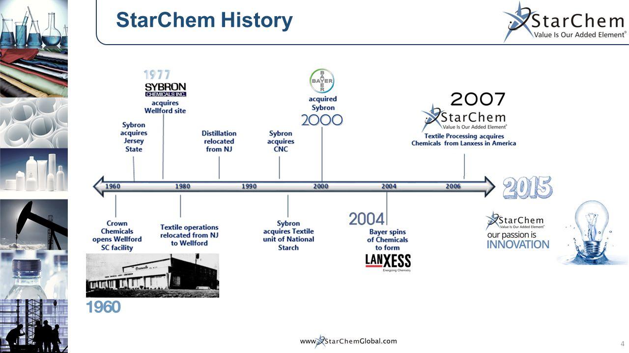StarChem History 4
