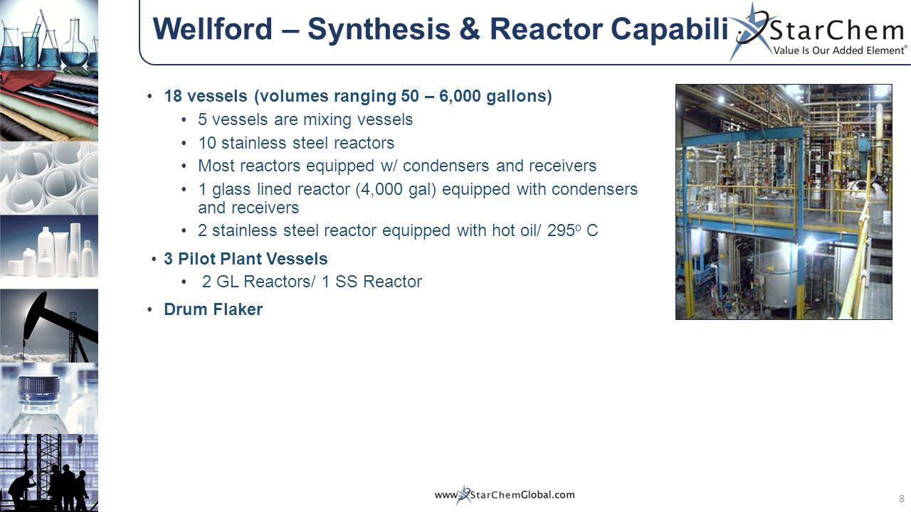 Wellford – Bulk Storage Capability 9 100 bulk liquid storage tanks Sized from 2,000 to 20,000 gallons.