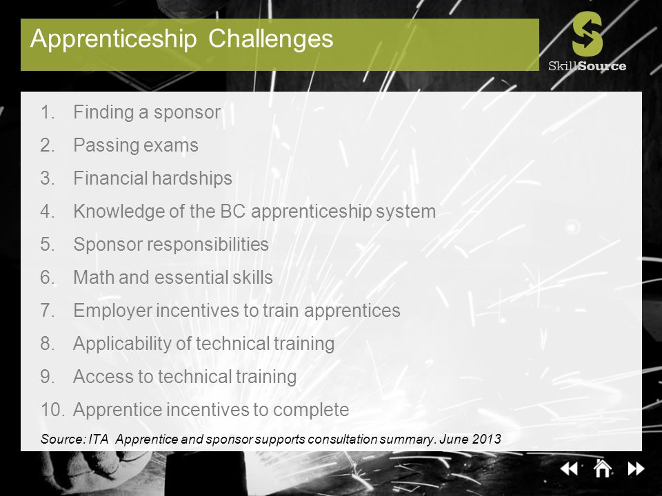 Apprenticeship Challenges 1.Finding a sponsor 2.Passing exams 3.Financial hardships 4.Knowledge of the BC apprenticeship system 5.Sponsor responsibili
