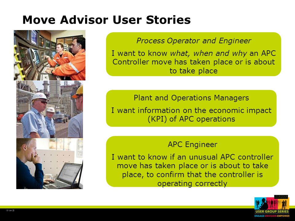 Slide 29 Move Advisor Prototype design for preliminary feedback Slid e 29 Detail View News View