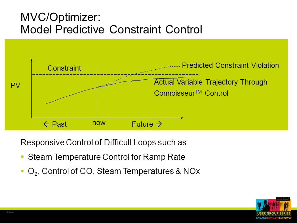 Slide 7 Improve Control then Operate Closer to Limits Stabilize, Then Optimize.