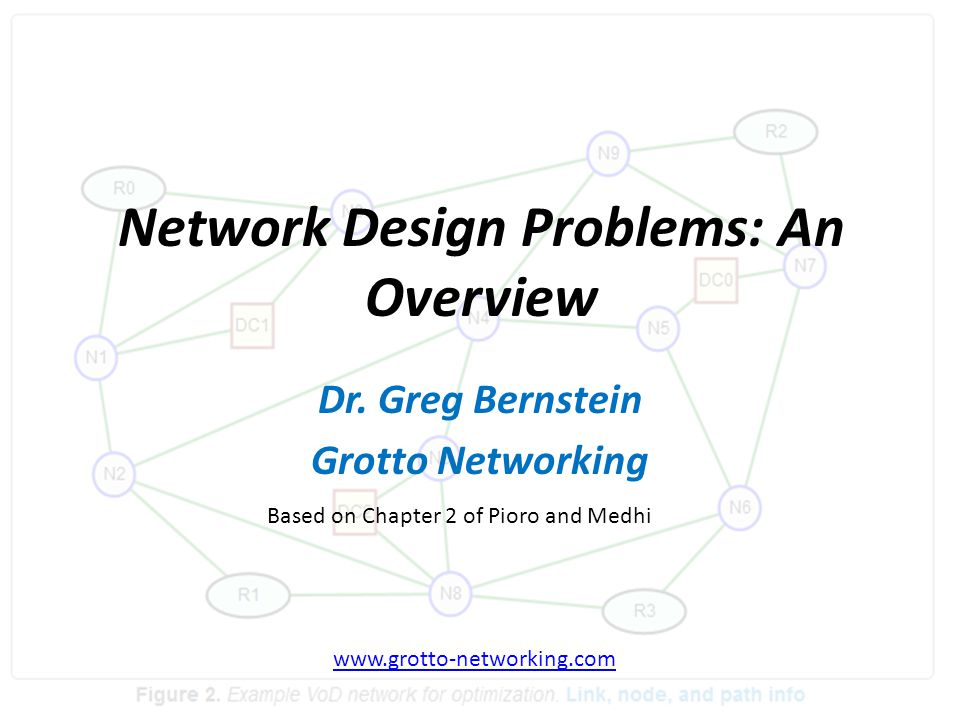 B Network Design Problems: An Overview Dr.