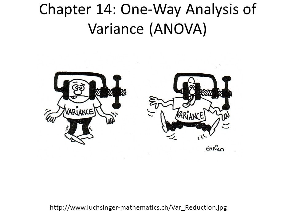Chapter 14: One-Way Analysis of Variance (ANOVA) http://www.luchsinger-mathematics.ch/Var_Reduction.jpg