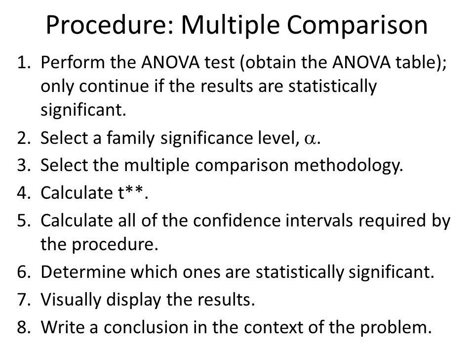 Procedure: Multiple Comparison 1.Perform the ANOVA test (obtain the ANOVA table); only continue if the results are statistically significant.