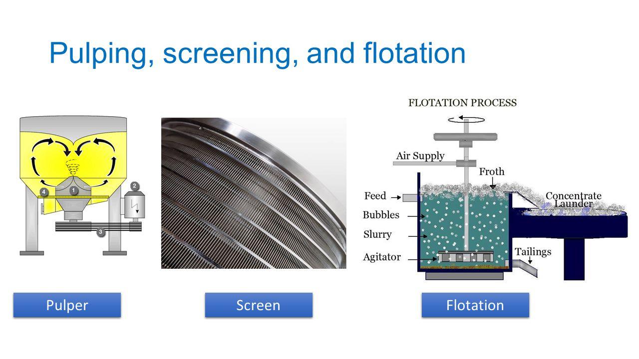 Pulping, screening, and flotation Pulper Screen Flotation