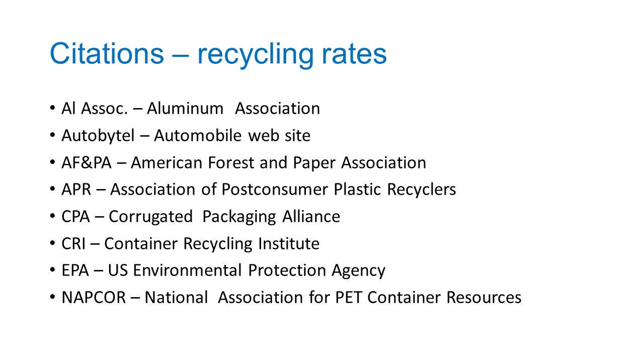 Citations – recycling rates Al Assoc. – Aluminum Association Autobytel – Automobile web site AF&PA – American Forest and Paper Association APR – Assoc