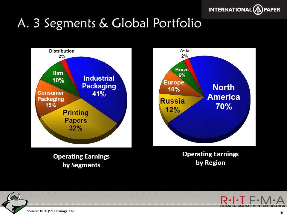 A. 3 Segments & Global Portfolio Operating Earnings by Segments Operating Earnings by Region Source: IP 3Q11 Earnings Call 6