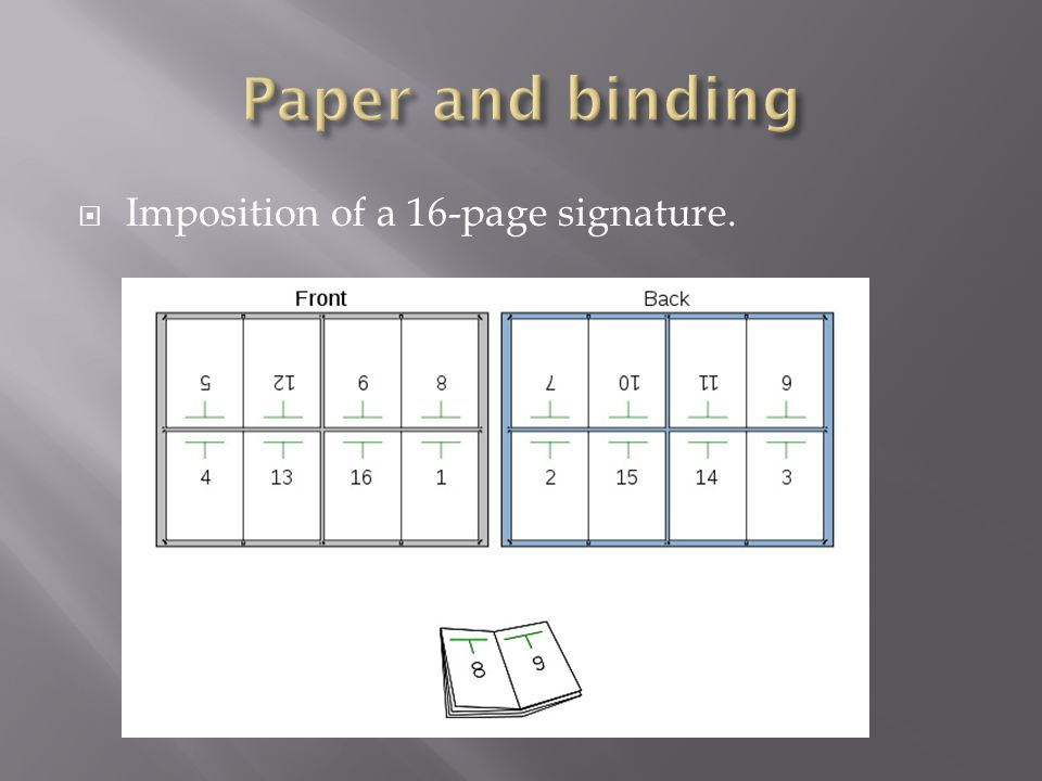 Imposition of a 16-page signature.
