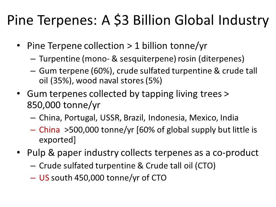Pine Terpenes: A $3 Billion Global Industry Pine Terpene collection > 1 billion tonne/yr – Turpentine (mono- & sesquiterpene) rosin (diterpenes) – Gum