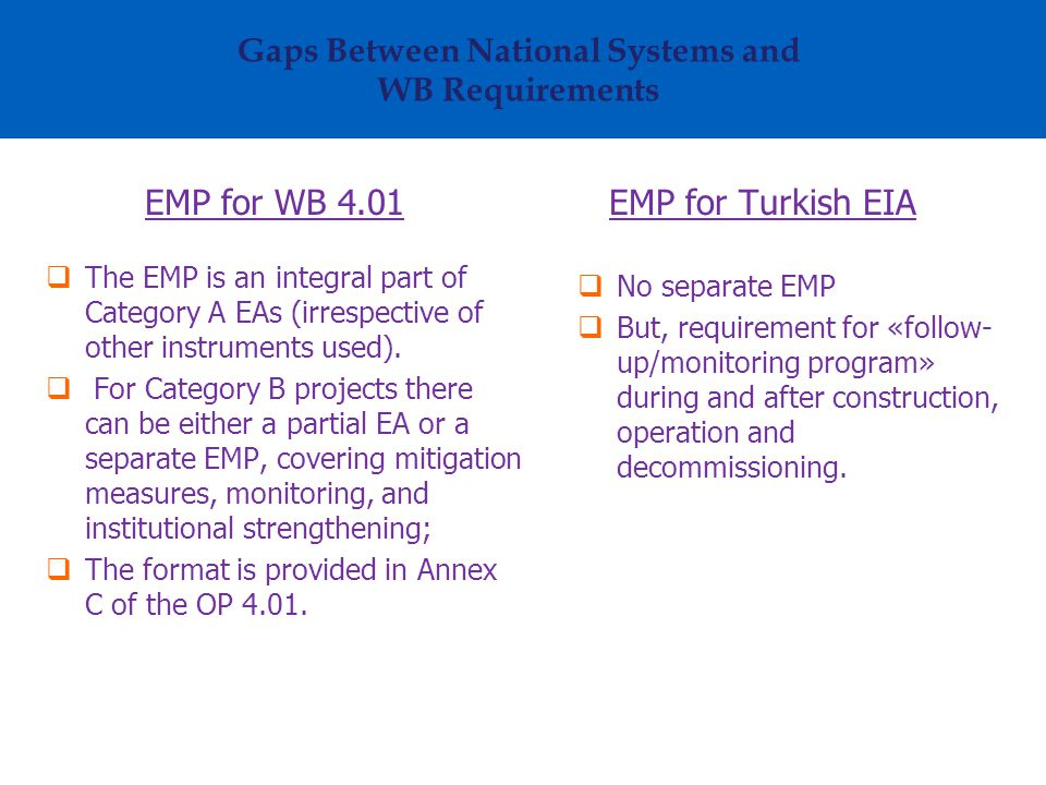 Gaps Between National Systems and WB Requirements EMP for WB 4.01  The EMP is an integral part of Category A EAs (irrespective of other instruments used).