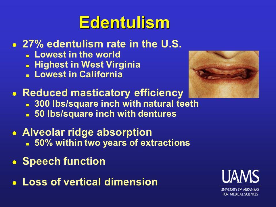 Edentulism l 27% edentulism rate in the U.S.