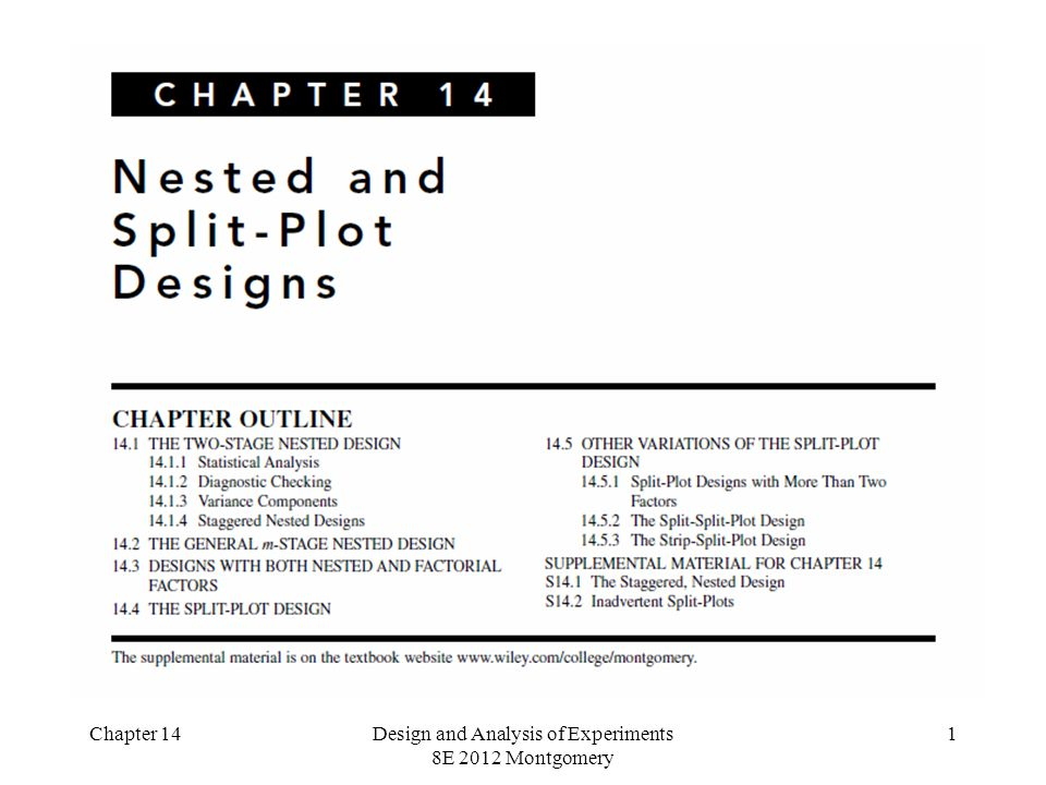 Chapter 14Design and Analysis of Experiments 8E 2012 Montgomery 1
